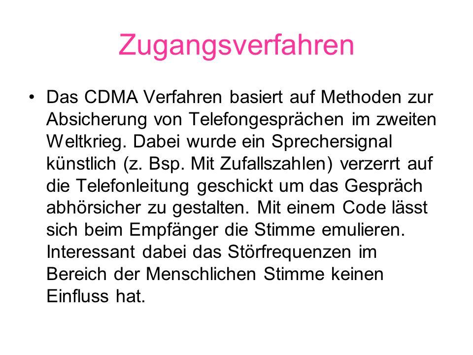Zugangsverfahren Das CDMA Verfahren basiert auf Methoden zur Absicherung von Telefongesprächen im zweiten Weltkrieg. Dabei wurde ein Sprechersignal kü