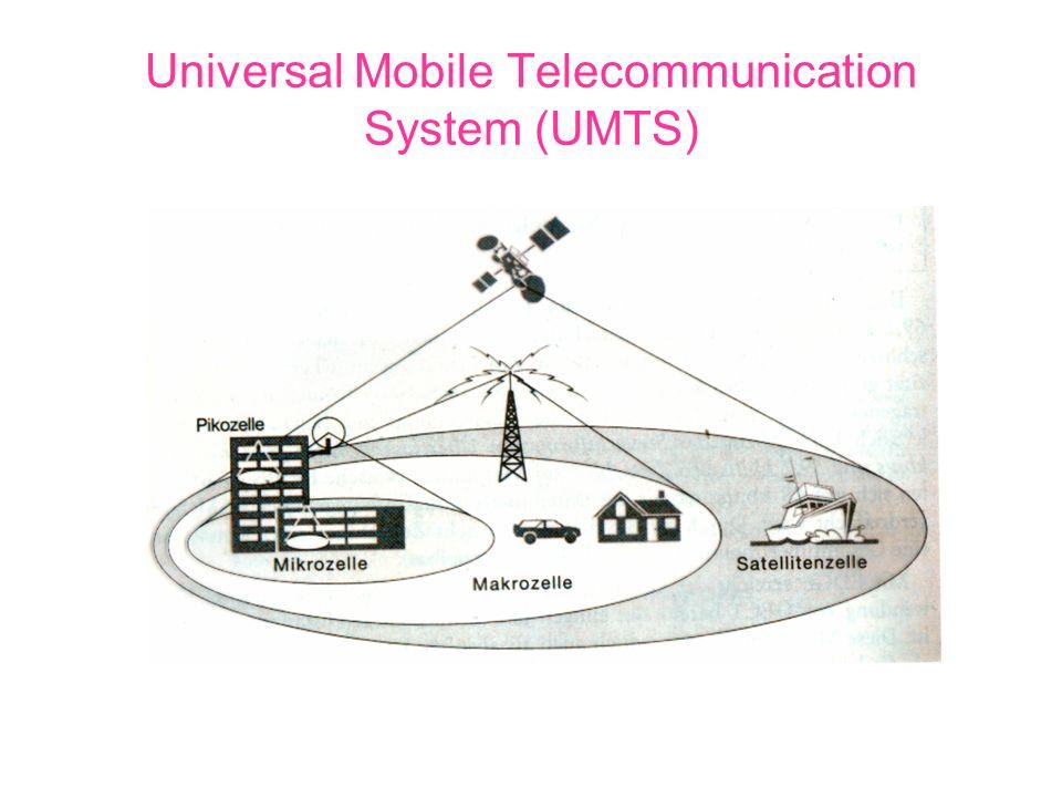 Zugangsverfahren CDMA (code division multiple access) Einsatz erstmalig bei Mobilfunk in UMTS.