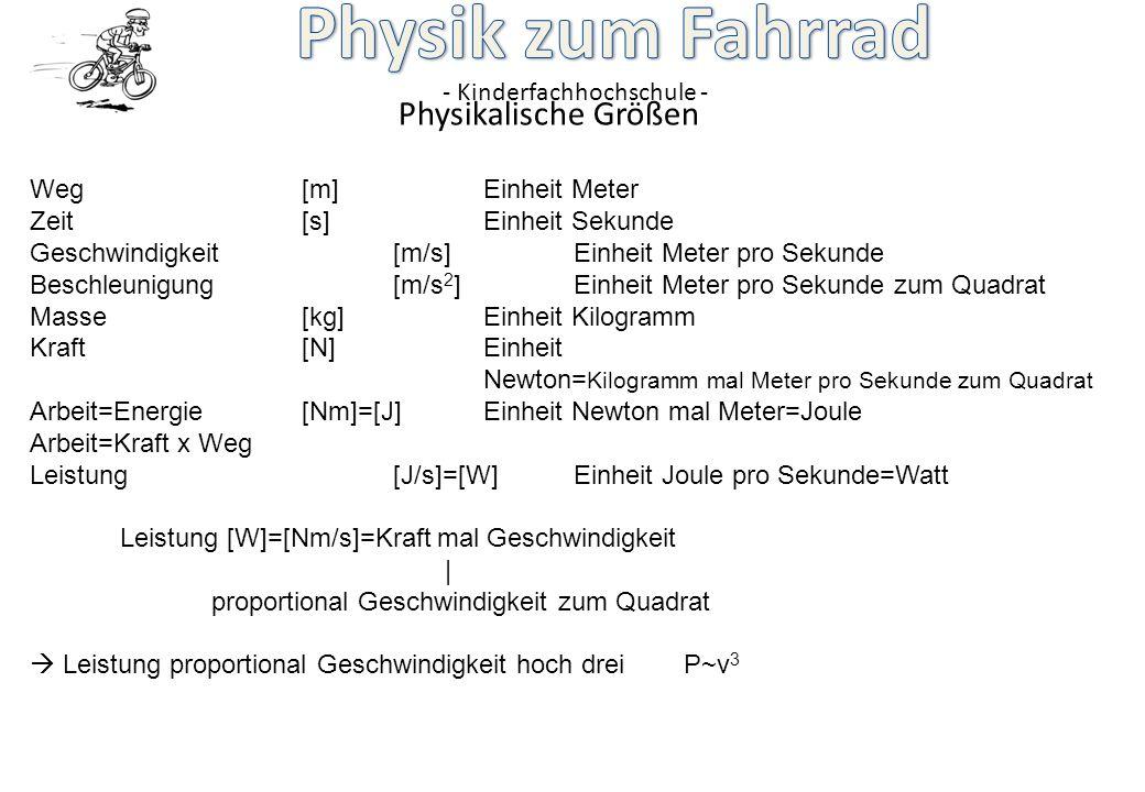 - Kinderfachhochschule - Physikalische Größen Weg[m]Einheit Meter Zeit[s]Einheit Sekunde Geschwindigkeit[m/s]Einheit Meter pro Sekunde Beschleunigung[