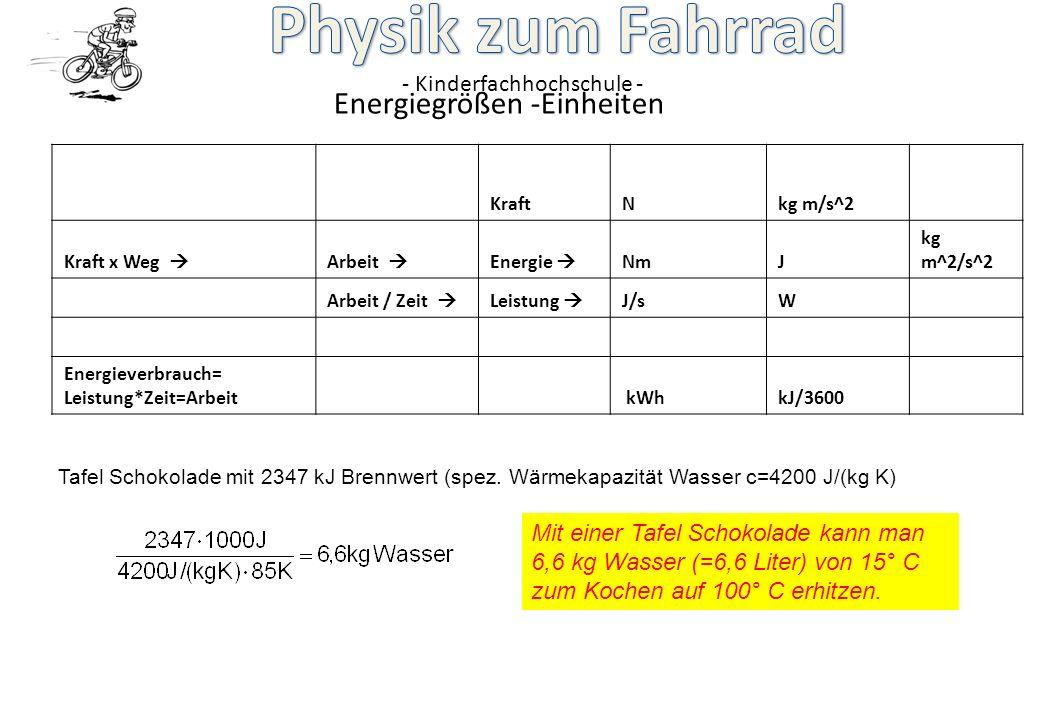 - Kinderfachhochschule - Energiegrößen -Einheiten KraftNkg m/s^2 Kraft x Weg Arbeit Energie NmJ kg m^2/s^2 Arbeit / Zeit Leistung J/sW Energieverbrauc