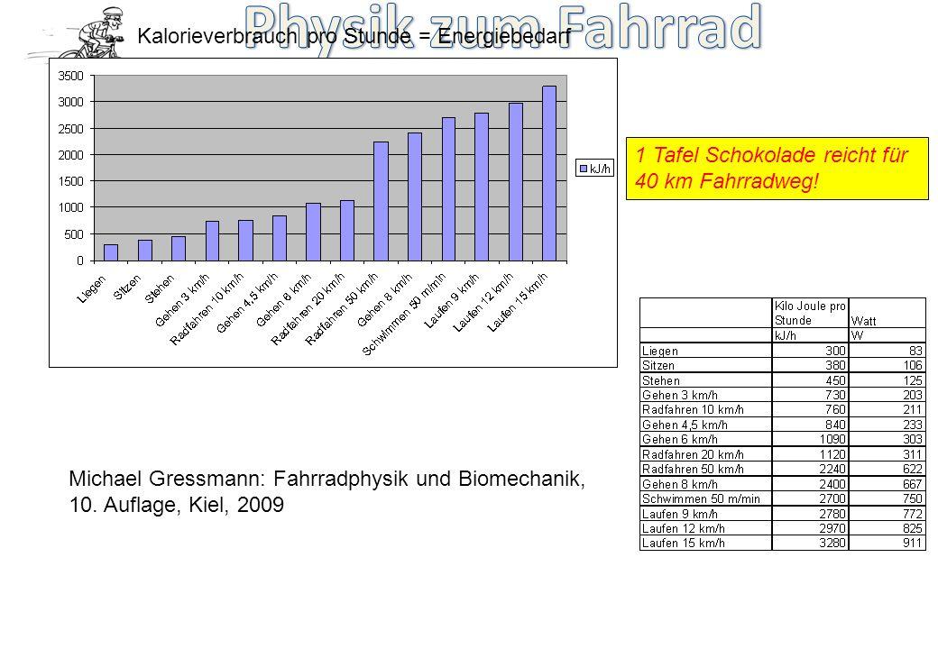 - Kinderfachhochschule - Michael Gressmann: Fahrradphysik und Biomechanik, 10. Auflage, Kiel, 2009 Kalorieverbrauch pro Stunde = Energiebedarf 1 Tafel