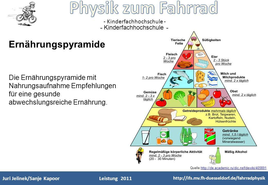 - Kinderfachhochschule - Die Ernährungspyramide mit Nahrungsaufnahme Empfehlungen für eine gesunde abwechslungsreiche Ernährung. - Kinderfachhochschul