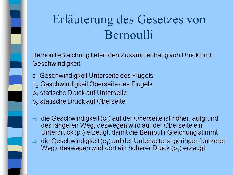 Erläuterung des Gesetzes von Bernoulli Bernoulli-Gleichung liefert den Zusammenhang von Druck und Geschwindigkeit: c 1 Geschwindigkeit Unterseite des