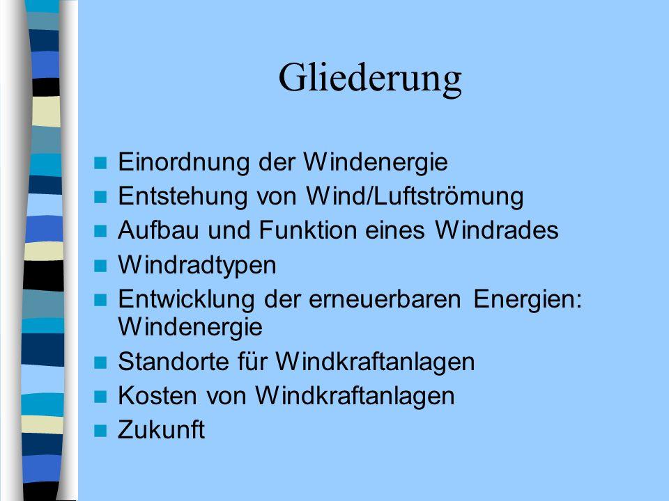 Gliederung Einordnung der Windenergie Entstehung von Wind/Luftströmung Aufbau und Funktion eines Windrades Windradtypen Entwicklung der erneuerbaren E