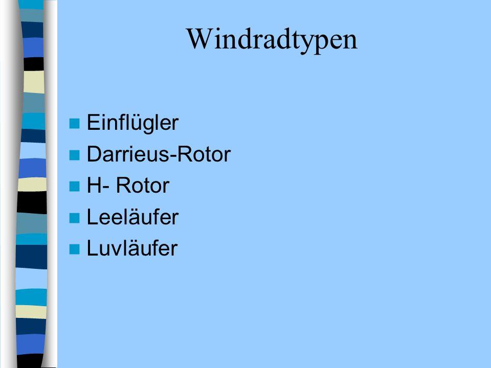 Einflügler Darrieus-Rotor H- Rotor Leeläufer Luvläufer