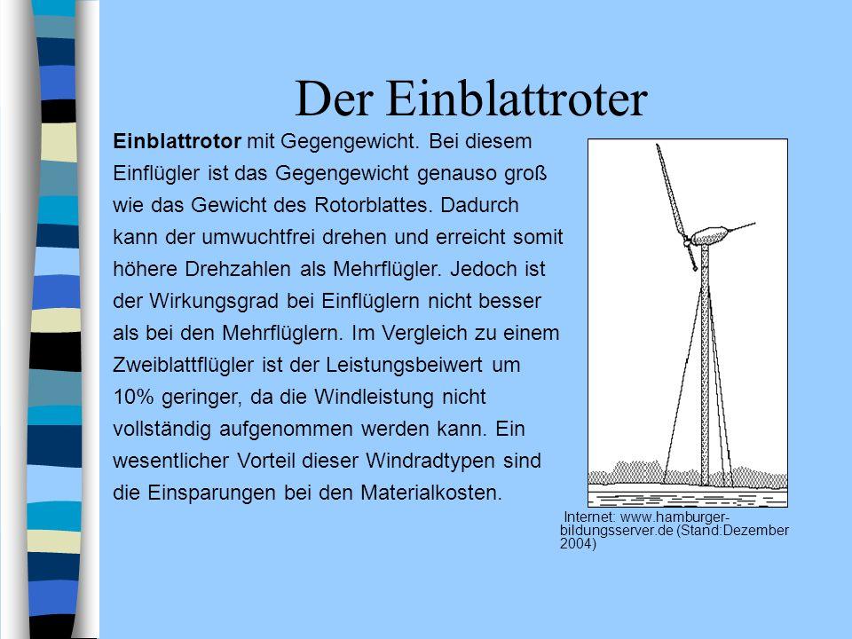 Der Einblattroter Internet: www.hamburger- bildungsserver.de (Stand:Dezember 2004) Einblattrotor mit Gegengewicht. Bei diesem Einflügler ist das Gegen