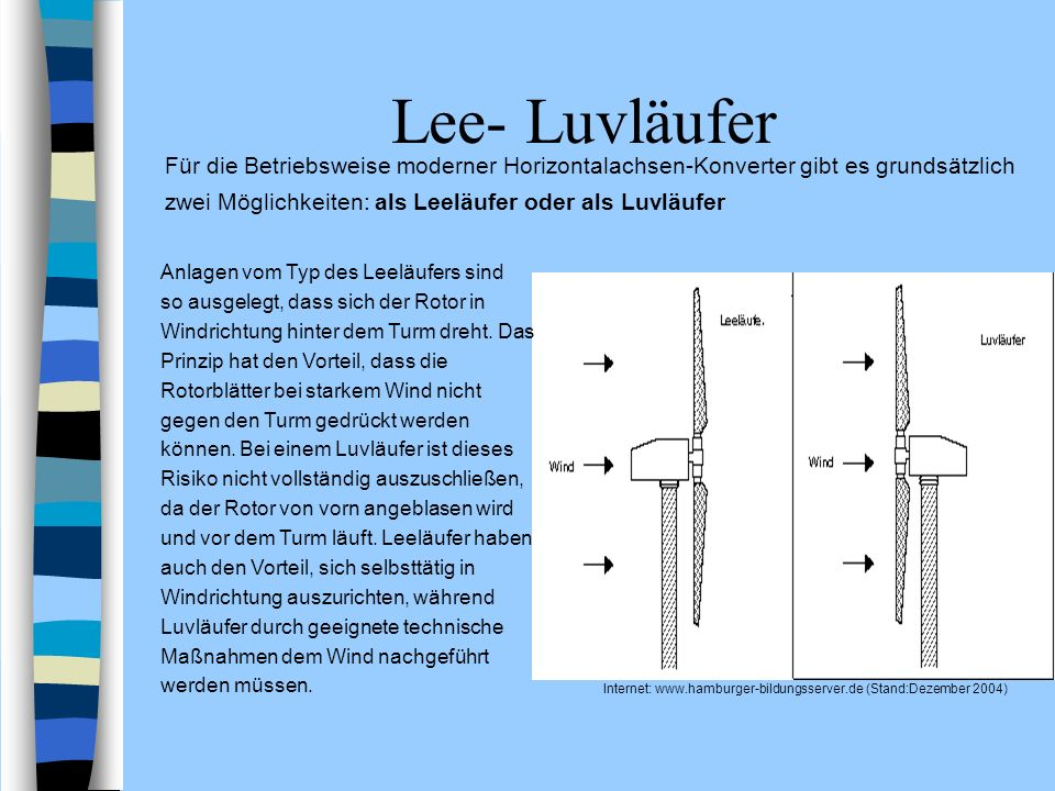 Lee- Luvläufer Internet: www.hamburger-bildungsserver.de (Stand:Dezember 2004) Für die Betriebsweise moderner Horizontalachsen-Konverter gibt es grund