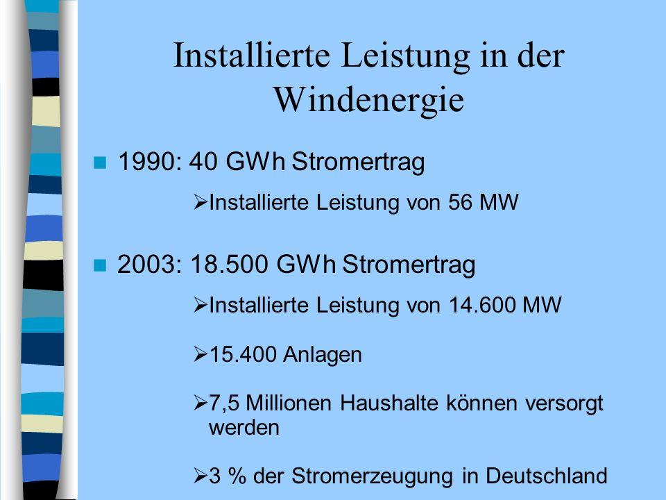 Installierte Leistung in der Windenergie 1990: 40 GWh Stromertrag Installierte Leistung von 56 MW 2003: 18.500 GWh Stromertrag Installierte Leistung v