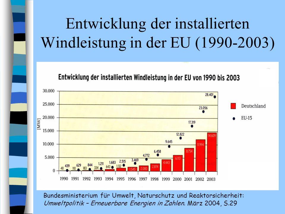 Entwicklung der installierten Windleistung in der EU (1990-2003) Bundesministerium für Umwelt, Naturschutz und Reaktorsicherheit: Umweltpolitik – Erne
