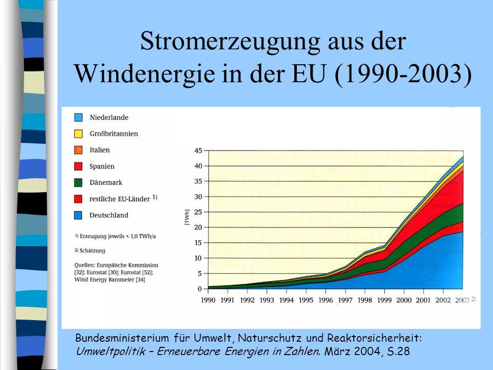 Stromerzeugung aus der Windenergie in der EU (1990-2003) Bundesministerium für Umwelt, Naturschutz und Reaktorsicherheit: Umweltpolitik – Erneuerbare