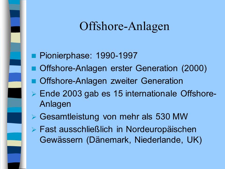 Offshore-Anlagen Pionierphase: 1990-1997 Offshore-Anlagen erster Generation (2000) Offshore-Anlagen zweiter Generation Ende 2003 gab es 15 internation
