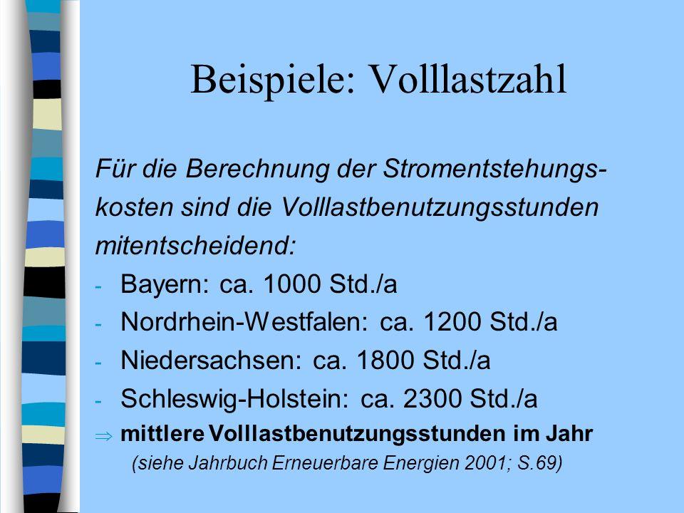 Beispiele: Volllastzahl Für die Berechnung der Stromentstehungs- kosten sind die Volllastbenutzungsstunden mitentscheidend: - Bayern: ca. 1000 Std./a