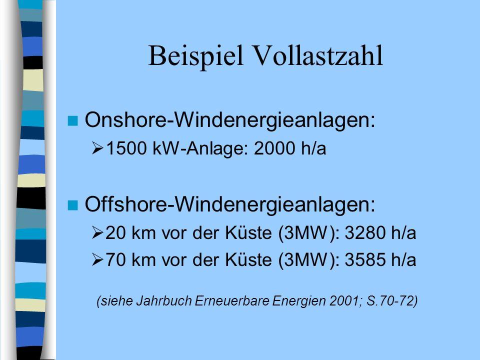 Beispiel Vollastzahl Onshore-Windenergieanlagen: 1500 kW-Anlage: 2000 h/a Offshore-Windenergieanlagen: 20 km vor der Küste (3MW): 3280 h/a 70 km vor d