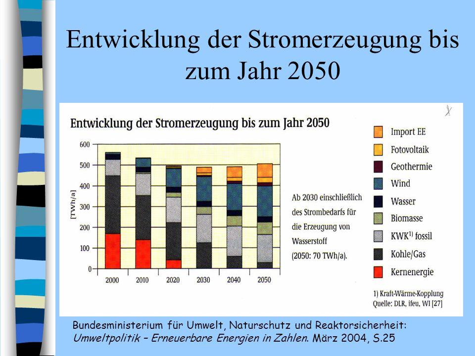 Entwicklung der Stromerzeugung bis zum Jahr 2050 Bundesministerium für Umwelt, Naturschutz und Reaktorsicherheit: Umweltpolitik – Erneuerbare Energien