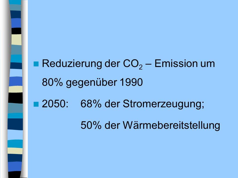 Reduzierung der CO 2 – Emission um 80% gegenüber 1990 2050: 68% der Stromerzeugung; 50% der Wärmebereitstellung