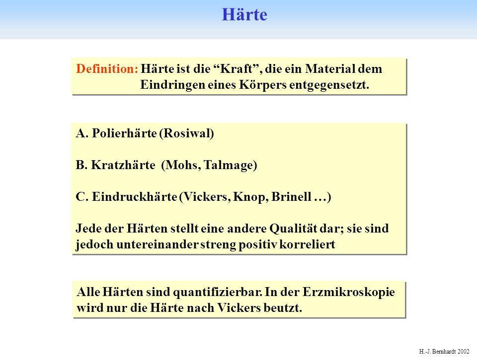 H.-J. Bernhardt 2002 Beispiel für Vickershärte-Eindrücke