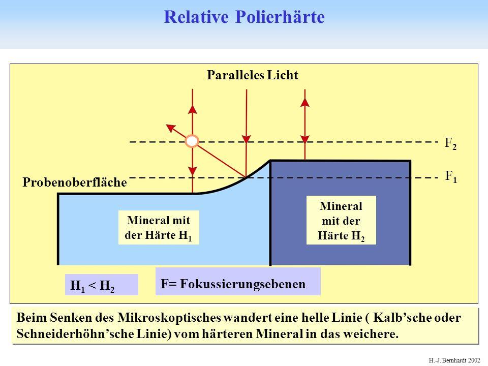 H.-J.Bernhardt 2002 Relative Kratzhärte Kratzer, die über Mineralgrenzen laufen.