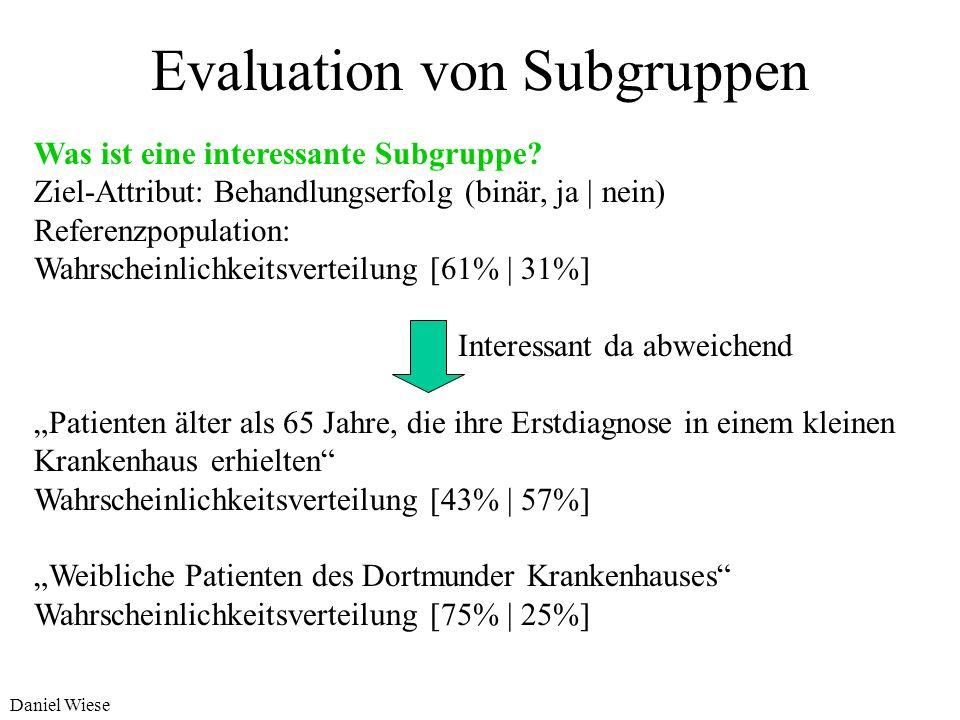 Daniel Wiese Beispiele Erlaubte Hypothese r 0 (X,Y,Z) & r 1 (Y,U) & r 2 (Z,R) & r 3 (U,R) & (X = x 0 ) & (R medium) Wenn folgende Bedingungen gelten d
