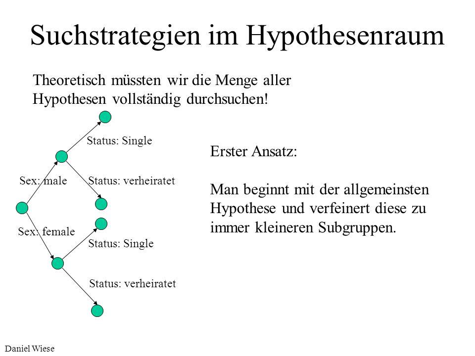 Daniel Wiese Evaluation von Subgruppen c(h) := [K] ({ | h D}), die Abdeckung von h T := {t r o | t[A g ] = 1}, das Zielattribut (nur die wahren Tupel)