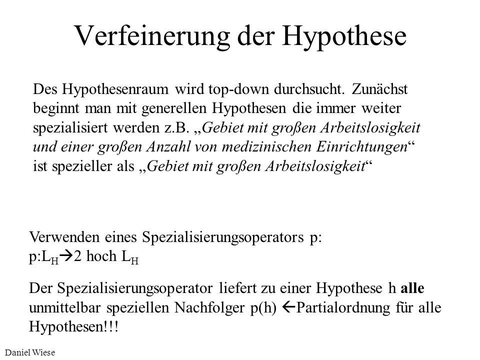 Daniel Wiese Wie können wir den Suchaufwand verkleinern? 2. Möglichkeit: Beschneiden des Hypothesenraumes Top-down Suche: generell spezifisch Wir besc