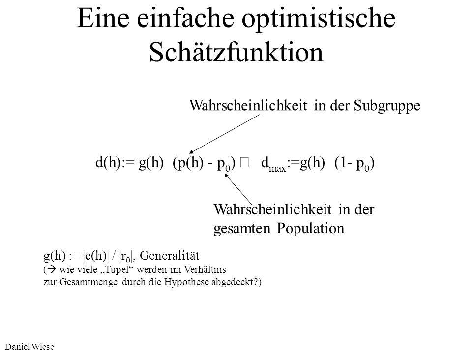 Daniel Wiese Wie können wir den Suchaufwand verkleinern? (1) Durch die Partialordnung können wir kontrollieren ob diese Hypothese bereits generiert wu