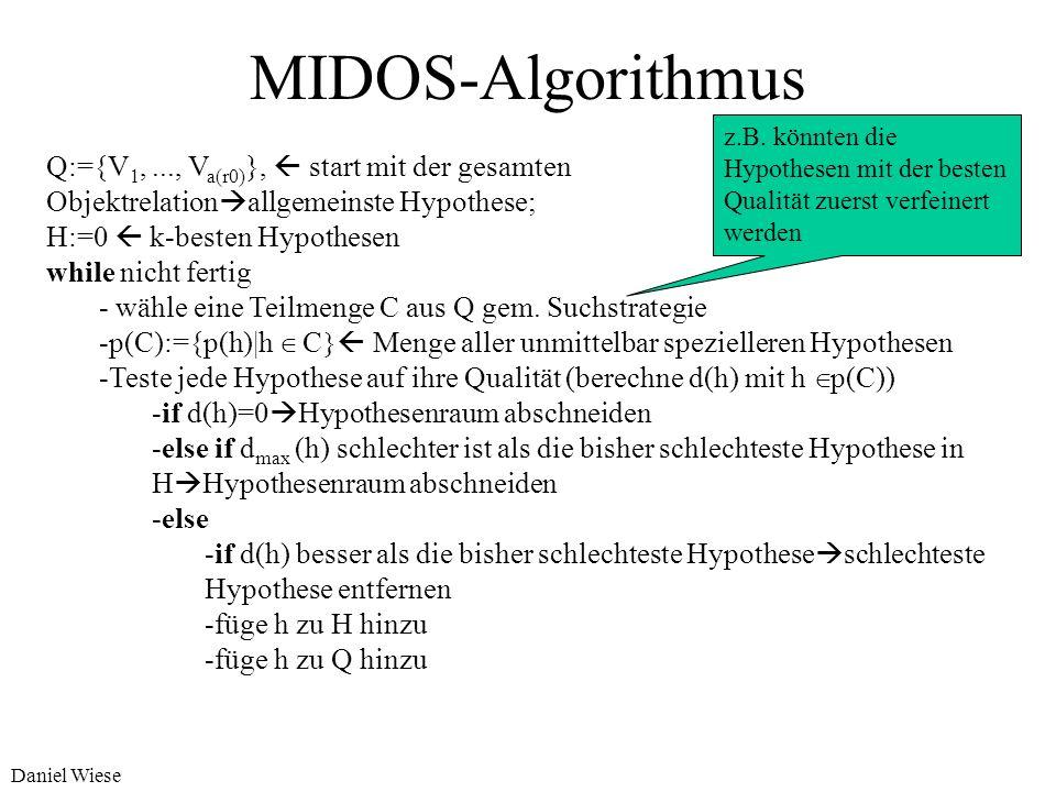 Daniel Wiese Überblick - Ausnutzen, dass die Hypothesen partiell geordnet sind - iterative Suche von der generellen zur spezifischen Hypothese - 2 Pha