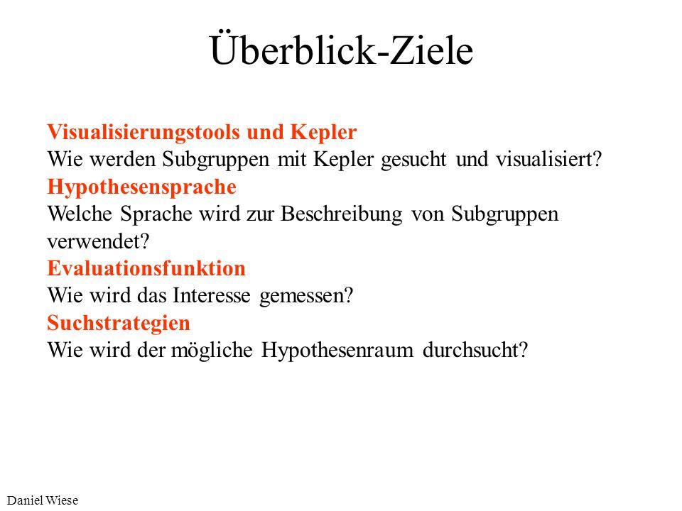 Daniel Wiese Was sind Subgruppen? Das statistische Auffinden von Subgruppen gehört zu den am meisten populären und einfachsten Formen des Wissens[Klös