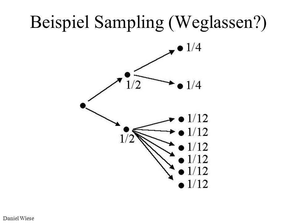 Daniel Wiese Verfahren der Subgruppenerkennung Abweichende Subgruppen MIDOS Abweichende Verteilung einer Eigenschaft in einer Zielvariable der Subgrup