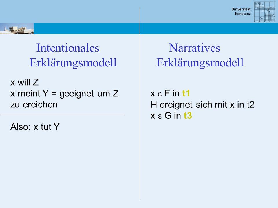 Narratives Erklärungsmodell Intentionales Erklärungsmodell x F in t1 H ereignet sich mit x in t2 x G in t3 x will Z x meint Y = geeignet um Z zu ereic