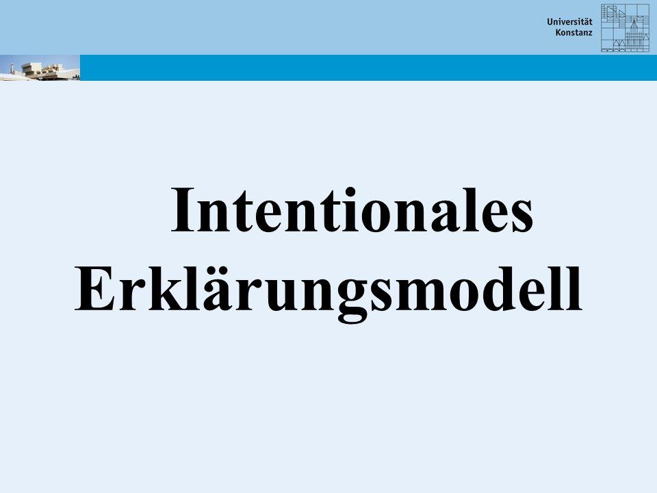 Empirische Prüfbarkeit Intentionale (beabsichtigt) kontraintentionale(der Intention entgegenlaufend) paraintentionale(irrtümlich) periintentionale(in Kauf genommen) Folgen Handlung