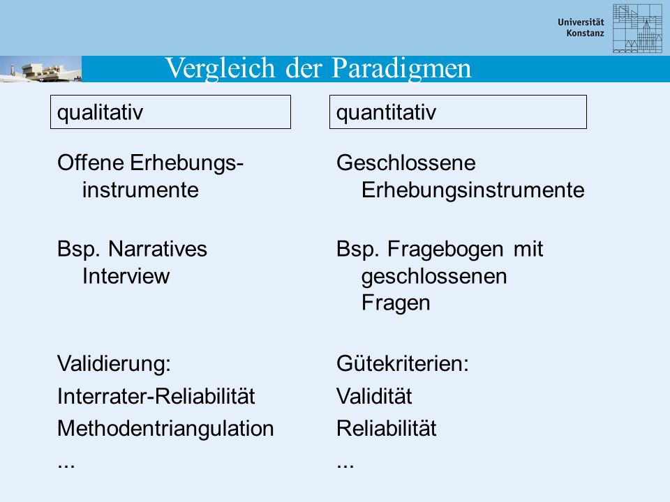 Vergleich der Paradigmen Offene Erhebungs- instrumente Bsp. Narratives Interview Validierung: Interrater-Reliabilität Methodentriangulation... qualita