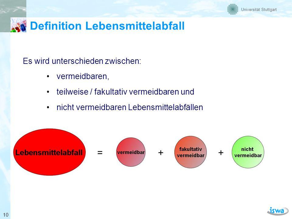 Universität Stuttgart Vermeidbare Lebensmittelabfälle zum Entsorgungszeitpunkt uneingeschränkt genießbar wäre bei rechtzeitiger Verwendung genießbar gewesen o aber aus verschiedenen Gründen nicht marktgängig sind (landwirtschaftliche Produktion, (Weiter-)Verarbeitung, Handel) bzw.