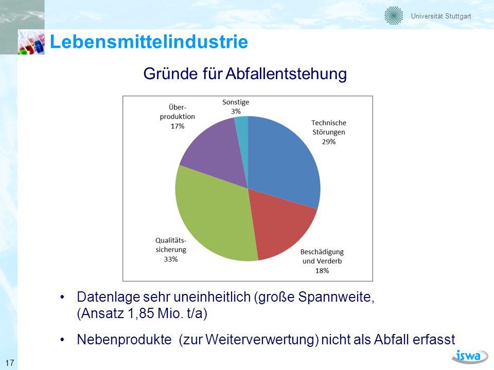 Universität Stuttgart Großhandel Exemplarisch: Großmärkte 0,5 – 1 Prozent des jährlichen Warenumschlags Organische Abfälle (Abschätzung): 44.000 – 87.000 t/a Organische Abfälle: hauptsächlich nicht marktgängige Lebensmittel, aber auch Blumen und Pflanzen 18