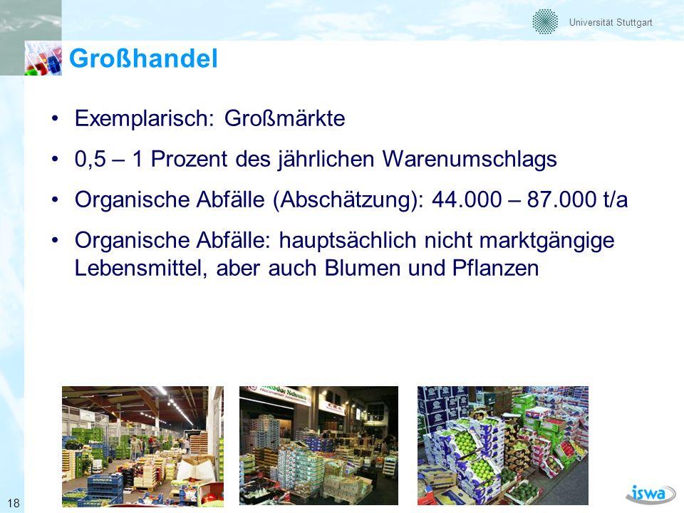 Universität Stuttgart Einzelhandel Basis 0,49 Mio. t/a 19