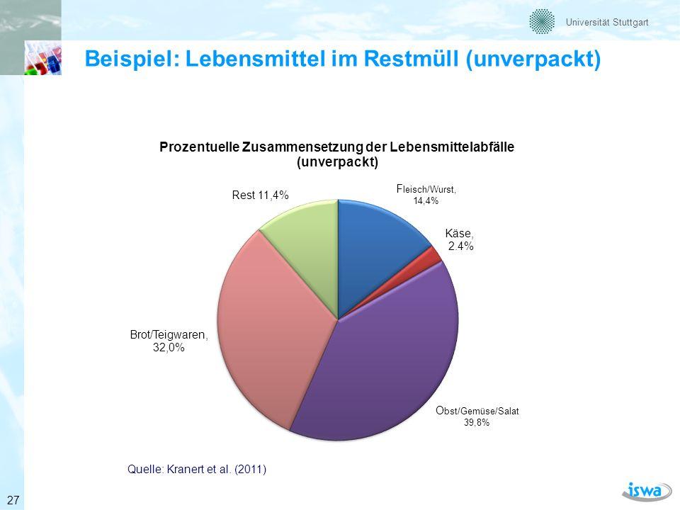 Universität Stuttgart Beispiel: Lebensmittelabfälle aus Testhaushalten 28