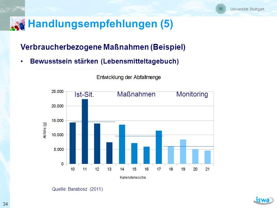 Universität Stuttgart Problematik / Datenlücken Datenerhebung schwierig (u.a.
