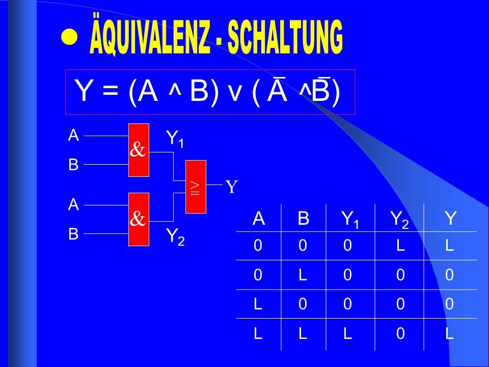 Y = (A B) v ( A B) ^^ ABY1Y1 Y2Y2 Y ABAB Y1Y1 ABAB Y2Y2 & & > = Y 00LL00LL 0L0L0L0L 000L000L L000L000 L00LL00L