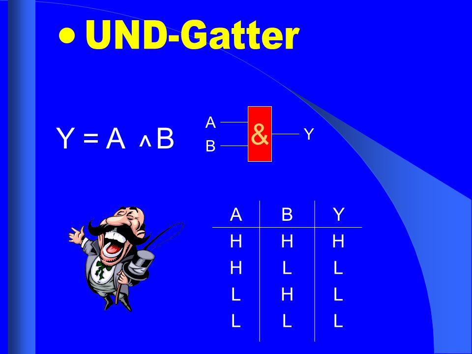 Y = A B ^ & A B Y ABY HHLLHHLL HLHLHLHL HLLLHLLL
