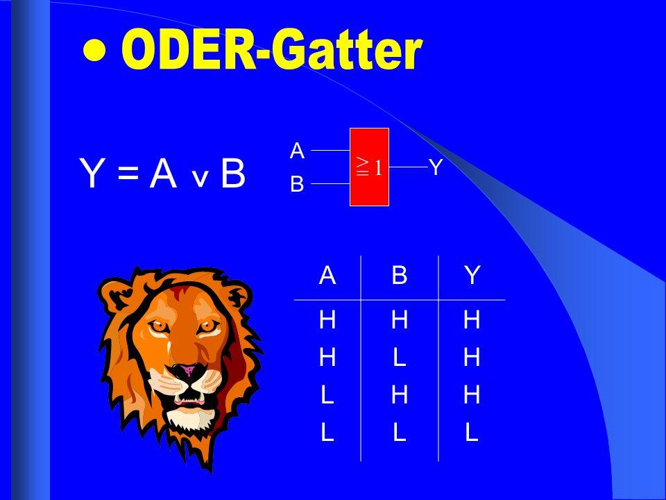 Y = A B ^ A B Y ABY HHLLHHLL HLHLHLHL HHHLHHHL > = 1