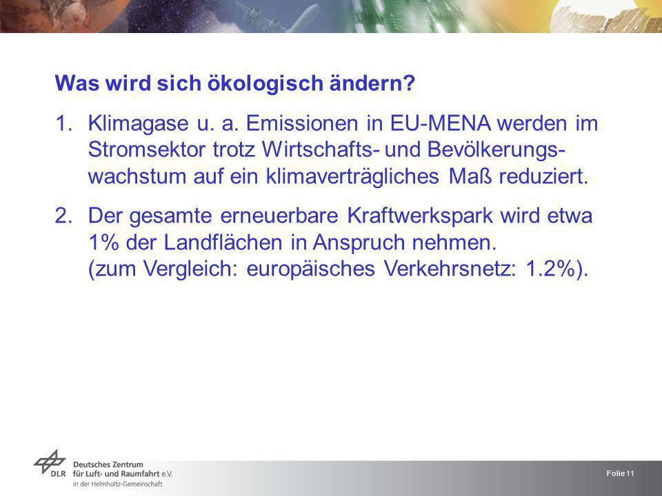 Folie 11 Was wird sich ökologisch ändern? 1.Klimagase u. a. Emissionen in EU-MENA werden im Stromsektor trotz Wirtschafts- und Bevölkerungs- wachstum