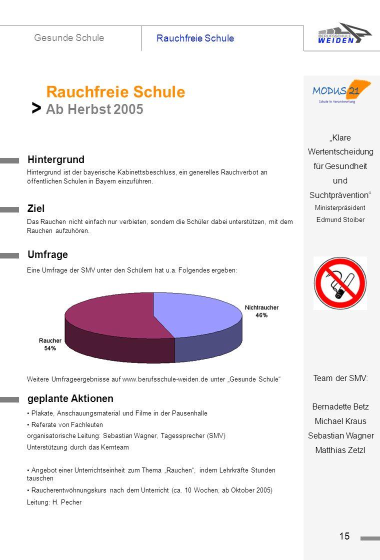 tz15 Rauchfreie Schule Gesunde Schule Titelseite 1 Hintergrund > Ziel Rauchfreie Schule Ab Herbst 2005 Klare Wertentscheidung für Gesundheit und Sucht