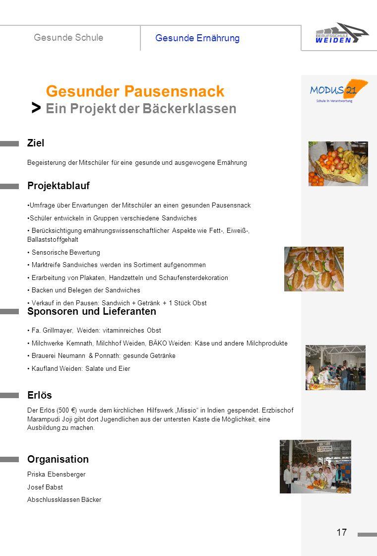 tz17 Gesunde Ernährung Gesunde Schule Gesunder Pausensnack Ein Projekt der Bäckerklassen > Projektablauf Sponsoren und Lieferanten Ziel Organisation B