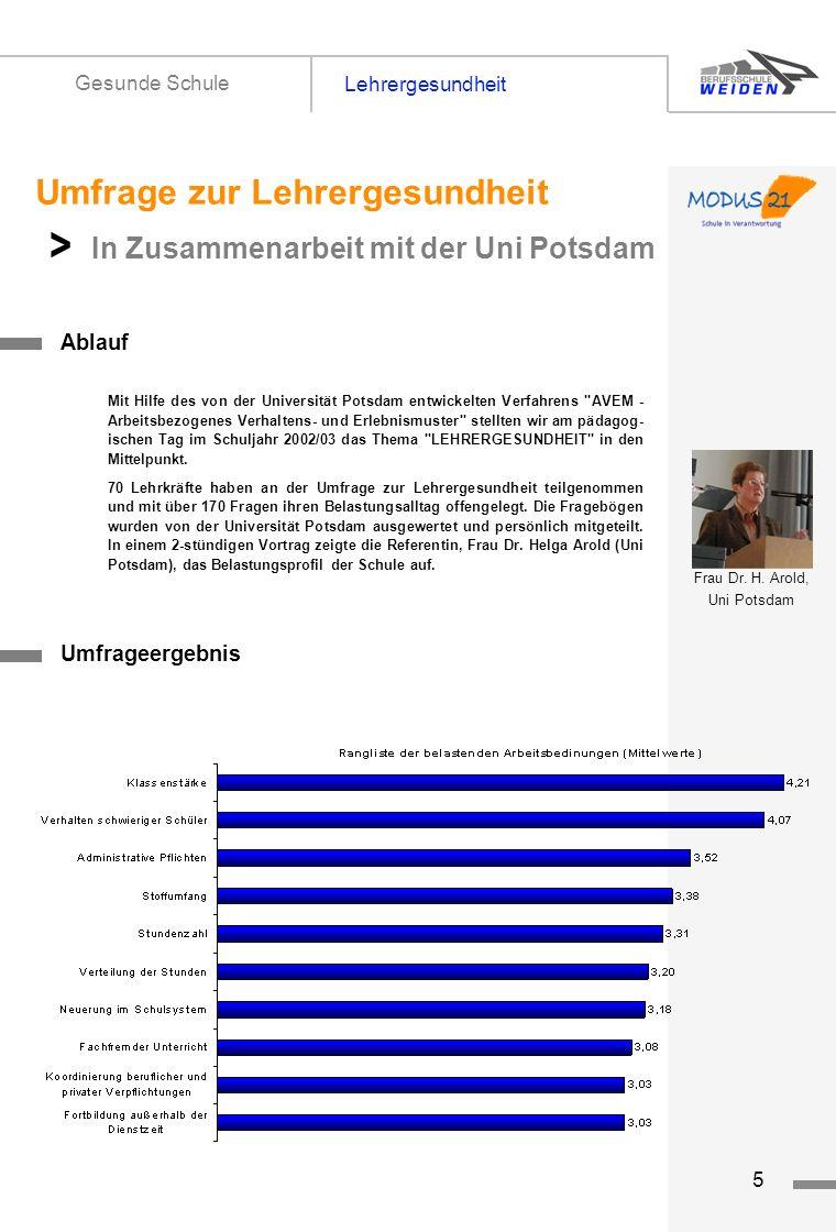 tz5 Lehrergesundheit Gesunde Schule Titelseite 1 Ablauf Umfrage zur Lehrergesundheit In Zusammenarbeit mit der Uni Potsdam > Mit Hilfe des von der Uni