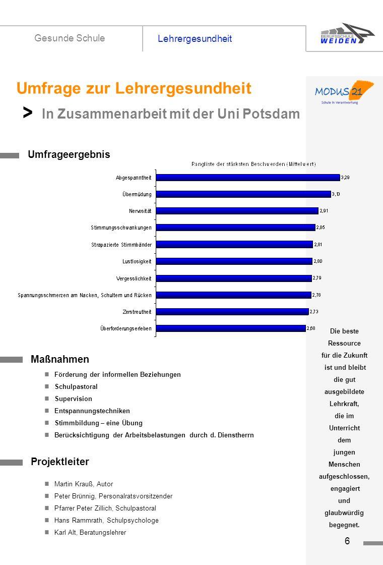 tz6 Lehrergesundheit Gesunde Schule Umfrage zur Lehrergesundheit In Zusammenarbeit mit der Uni Potsdam > Umfrageergebnis Die beste Ressource für die Z
