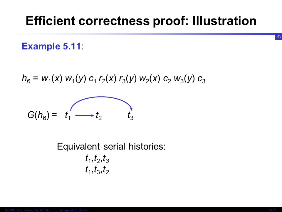 18 © 2007 Univ,Karlsruhe, IPD, Prof. Lockemann/Prof. BöhmTAV 5 Efficient correctness proof: Illustration Example 5.11: h 6 = w 1 (x) w 1 (y) c 1 r 2 (