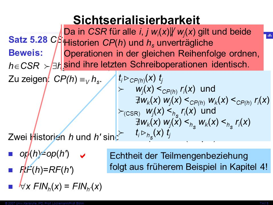 35 © 2007 Univ,Karlsruhe, IPD, Prof. Lockemann/Prof. BöhmTAV 5 Sichtserialisierbarkeit Satz 5.28 CSR VSR Beweis: h CSR h s seriell CP(h) C h s Zu zeig
