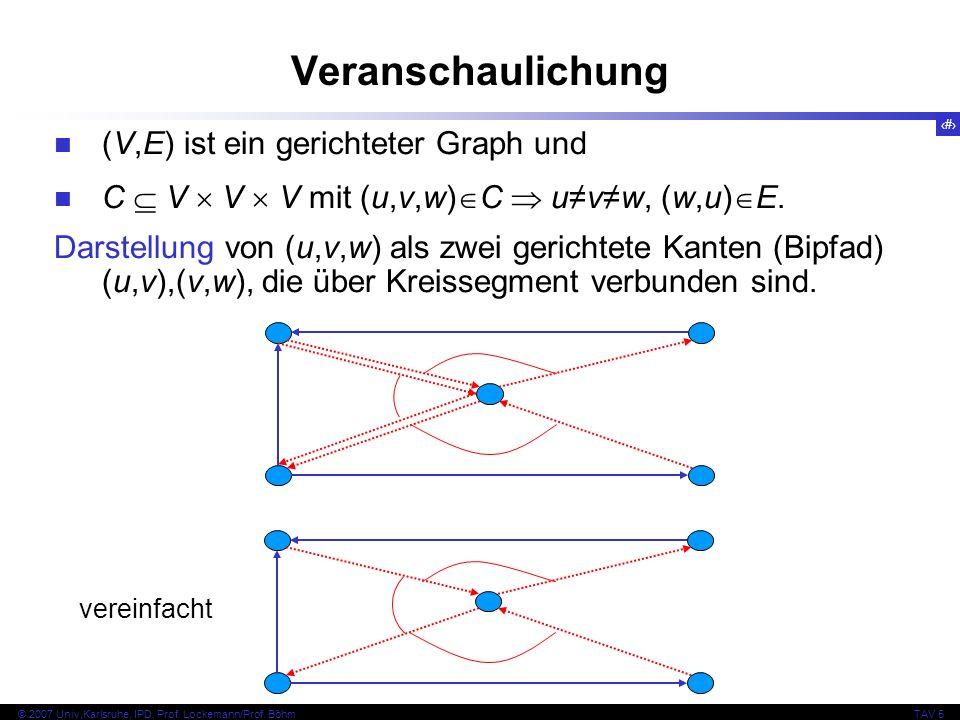 42 © 2007 Univ,Karlsruhe, IPD, Prof. Lockemann/Prof. BöhmTAV 5 Veranschaulichung (V,E) ist ein gerichteter Graph und C V V V mit (u,v,w) C uvw, (w,u)