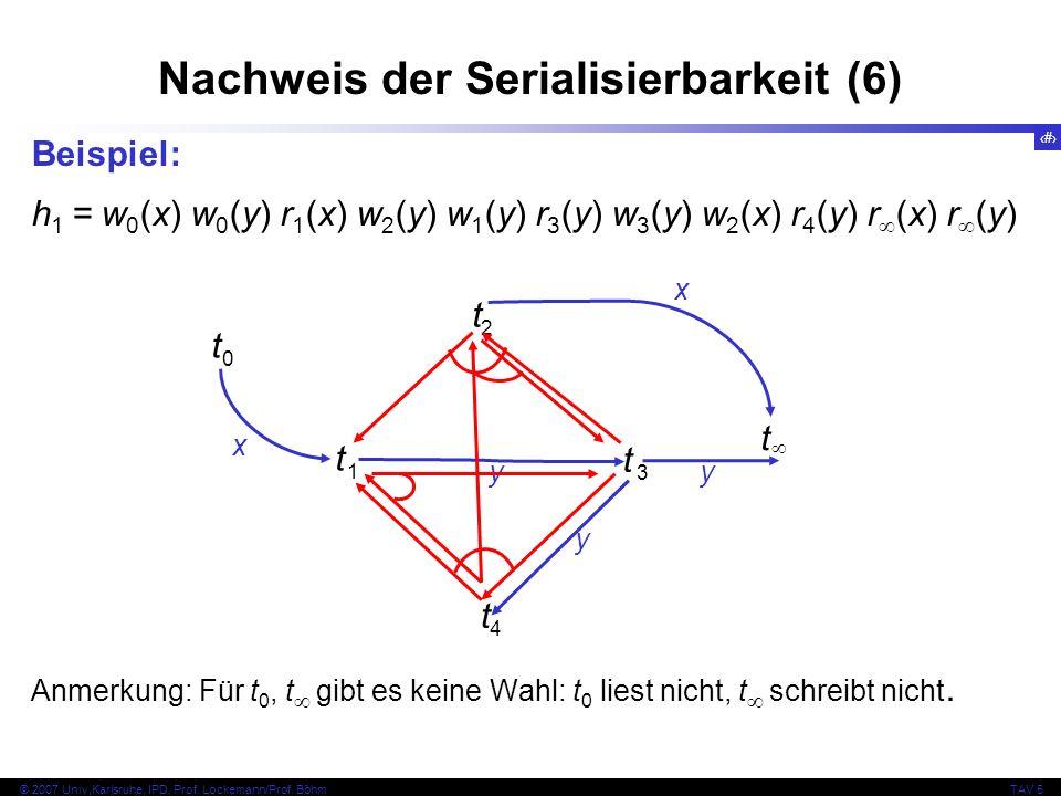 46 © 2007 Univ,Karlsruhe, IPD, Prof. Lockemann/Prof. BöhmTAV 5 Nachweis der Serialisierbarkeit (6) Beispiel: h 1 = w 0 (x) w 0 (y) r 1 (x) w 2 (y) w 1