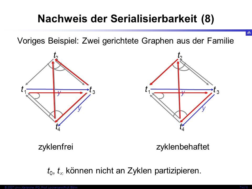 48 © 2007 Univ,Karlsruhe, IPD, Prof. Lockemann/Prof. BöhmTAV 5 Nachweis der Serialisierbarkeit (8) Voriges Beispiel: Zwei gerichtete Graphen aus der F