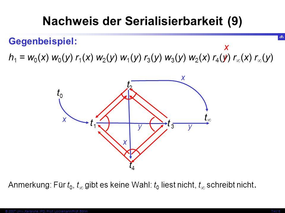49 © 2007 Univ,Karlsruhe, IPD, Prof. Lockemann/Prof. BöhmTAV 5 Nachweis der Serialisierbarkeit (9) Gegenbeispiel: h 1 = w 0 (x) w 0 (y) r 1 (x) w 2 (y
